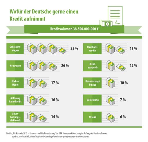 https://srbg.de/gfx/infografik.png